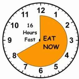 Intermittent Fasting, Meaning, Benefits, Side Effects, What to Eat, How to Do It