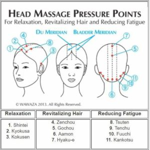 Acupressure Points for Hair Growth, Hair Fall (Loss) And Greying