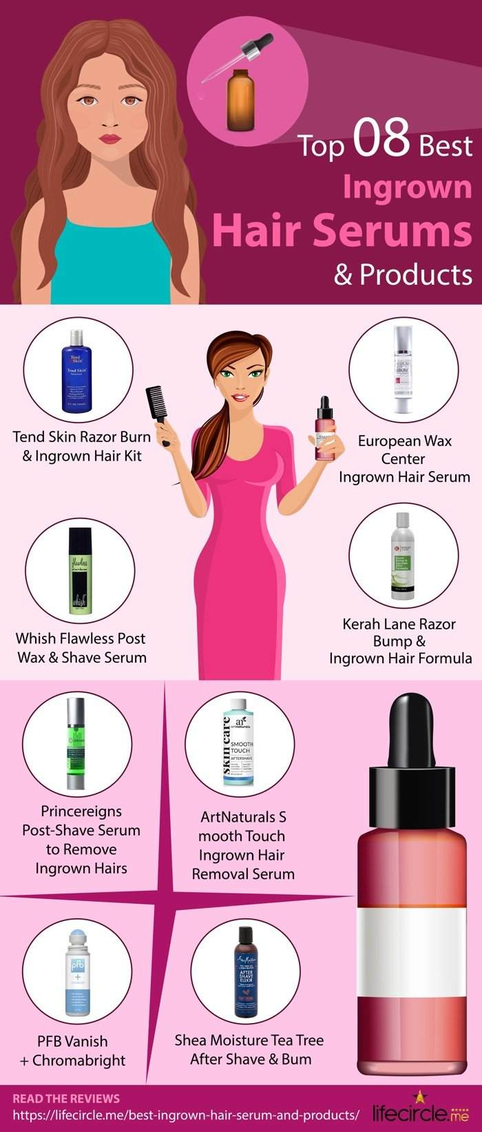 Best Ingrown hair serum and products